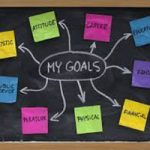 How To Achieve Goals With Reverse Goal Setting blog image