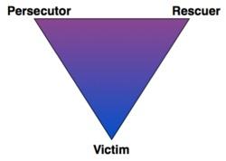 The Karpman Drama Triangle image