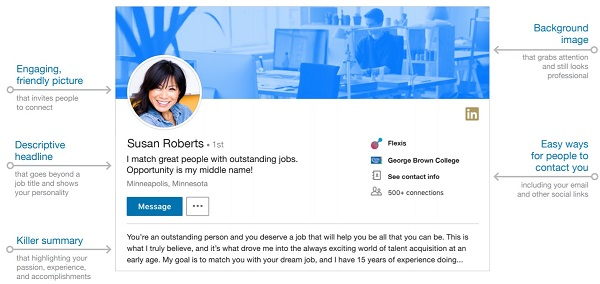 Anatomy Of A Great Linkedin Profile image