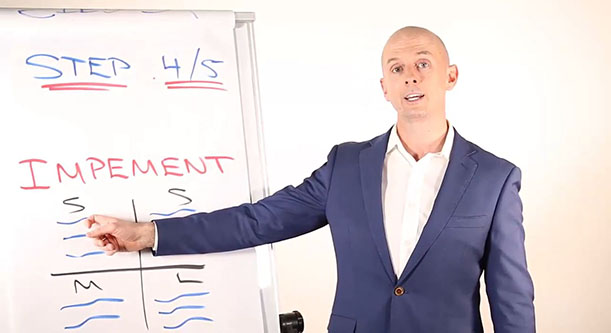 Most Effective Coaching Model For Rapid Results - Step 4: Implement