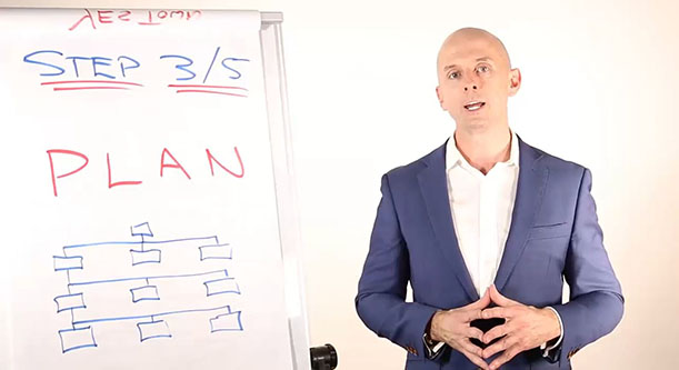 Most Effective Coaching Model For Rapid Results - Step 3: Plan