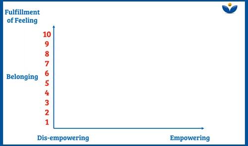 Shadow Values Diagram image